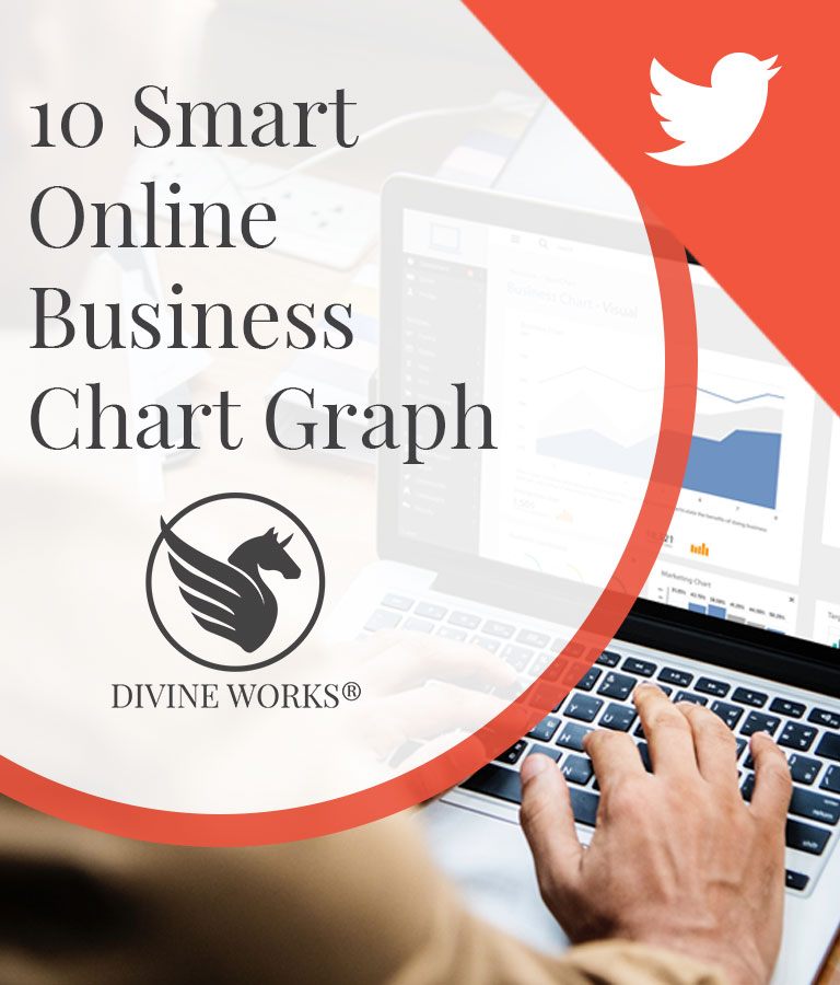 Free Business Chart Twitter Post Template by Divine Works