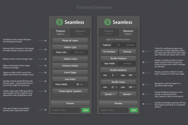 Seamless - Pattern Creation Kit