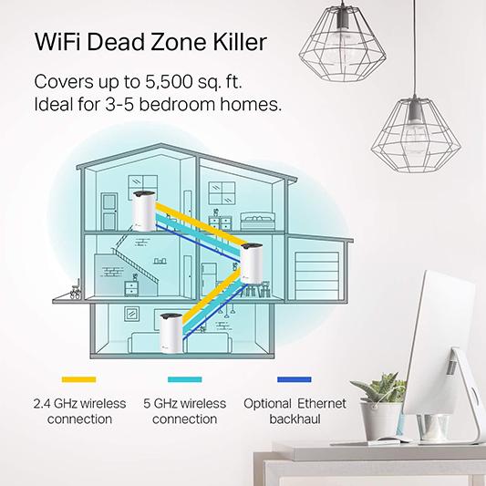 TP-Link Deco Mesh WiFi System (Deco S4)